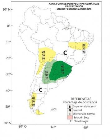 Foro Climático Regional para el Sudeste de Sudamérica